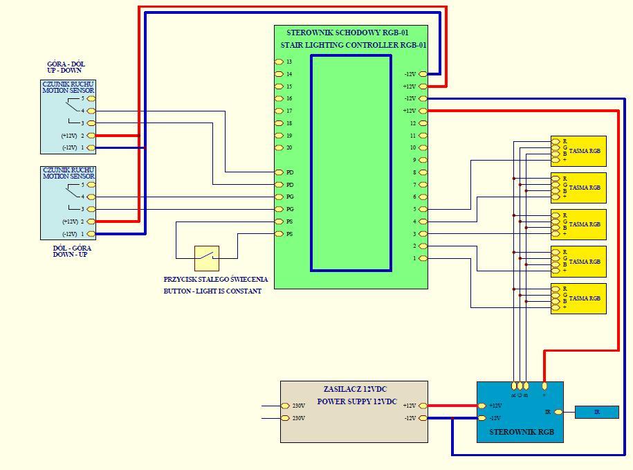 Schemat Schodowy Przygotowanie Instalacji Do Oświetlenia